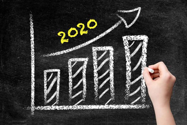 коэффициент-дефлятор на 2020 год