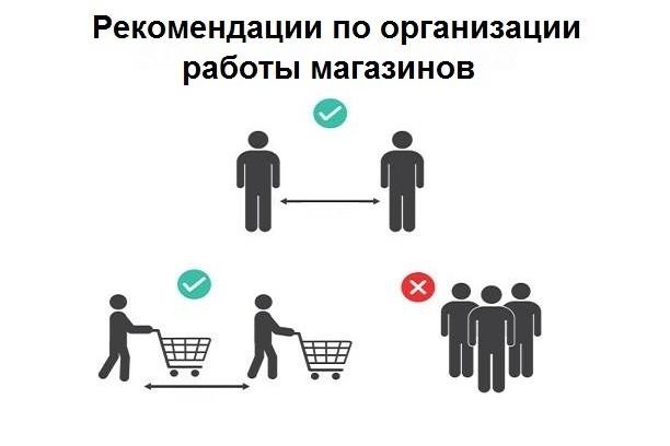 рекомендации по организации работы магазинов